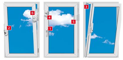 Fensterzusatzsicherungen für hohen Einbruchschutz an Fenstern und Fenstertüren